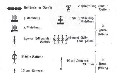 German Tactical symbols 1914